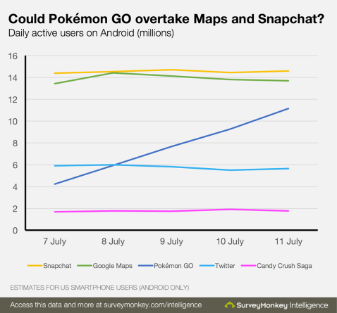 pokemon snap and twit