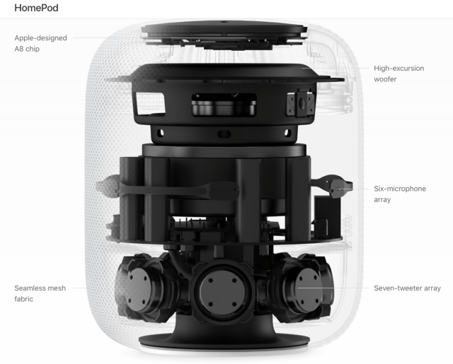 homepod tweeters