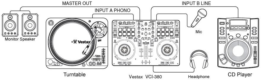 VCI380_mixer