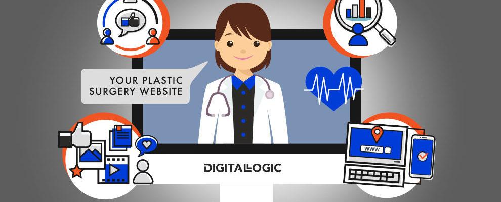 26 Plastic Surgery Marketing Tactics to Grow Your Practice