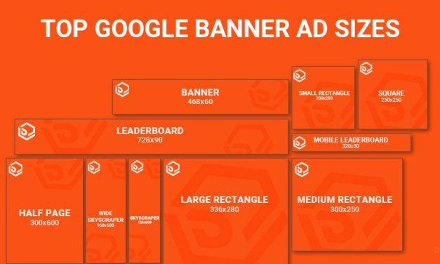 Top Google Display and Banner Ad Sizes