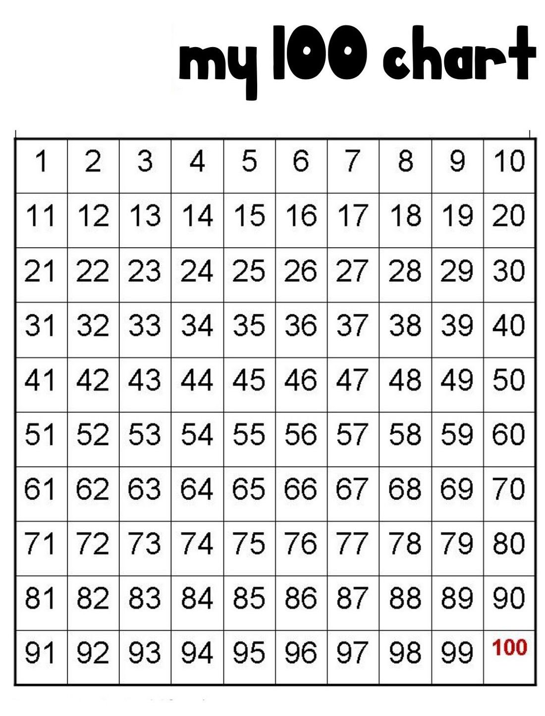 Printable 1 To 100 Number Chart Counting Free