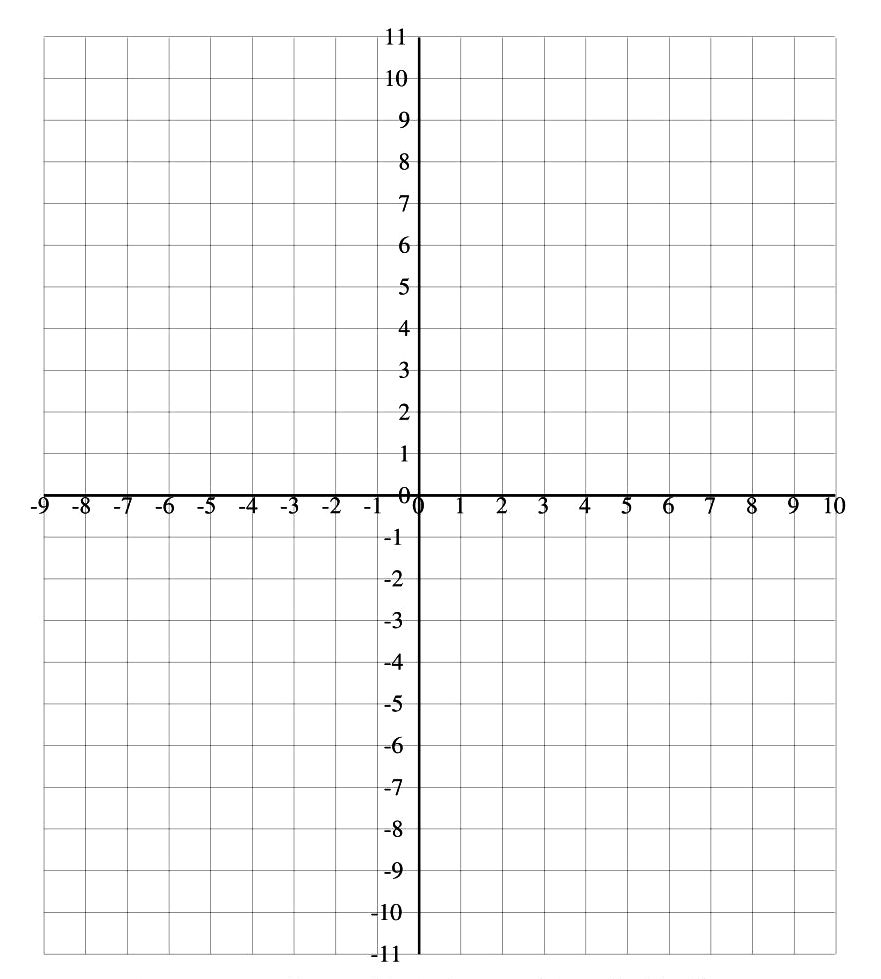 labeled graph paper x y axis