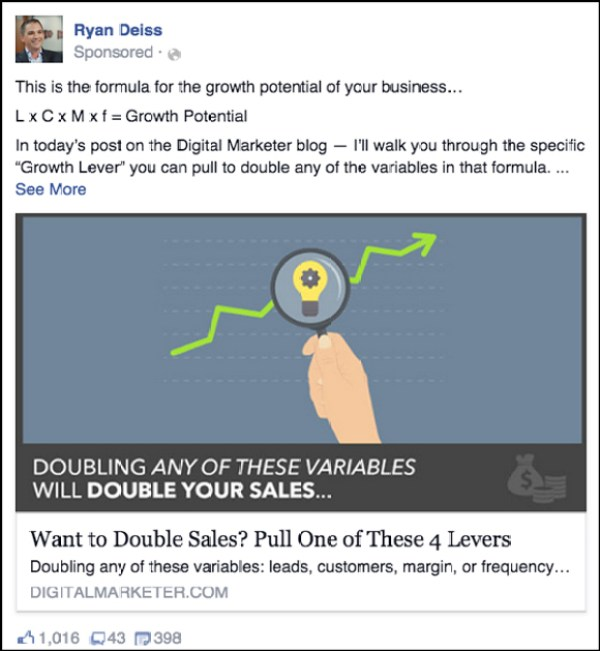 Sponsored Facebook ad for a DigitalMarketer blog post