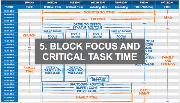 Block focus and critical task time