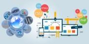 Website Design Process at Website Design PTA