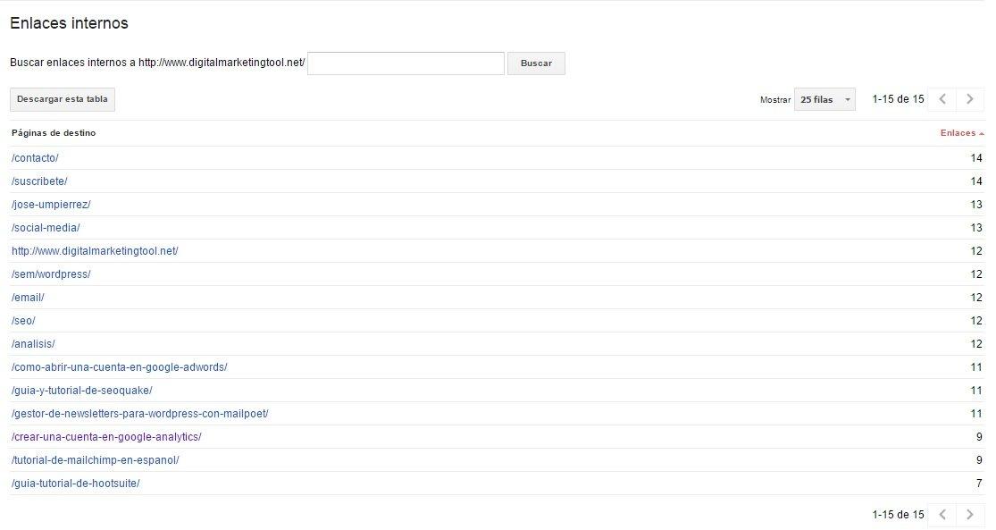 ? Tutorial de Google Webmaster Tools: Search Console