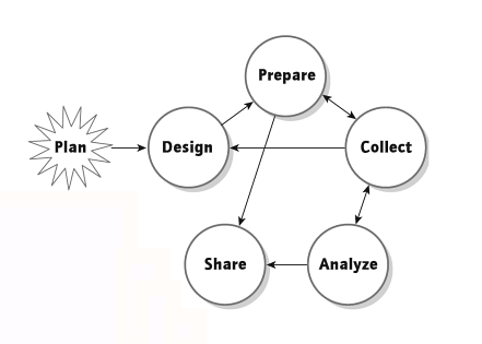Image Result For Application Letter Format To Principal