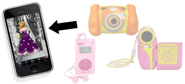 ipod touch for kids