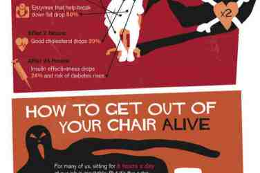 dangers of sitting