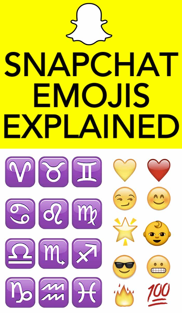 Snapchat what is it and how to use this popular app save buycottarizona Image collections