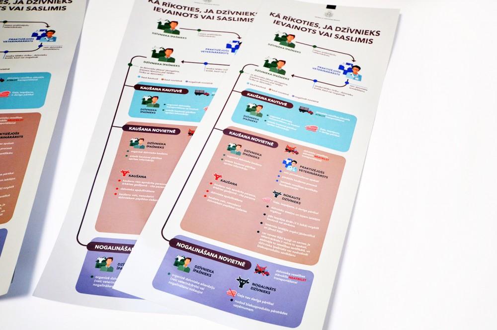poster printing large format prices