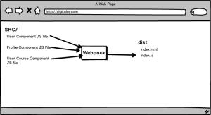 webpack bundler