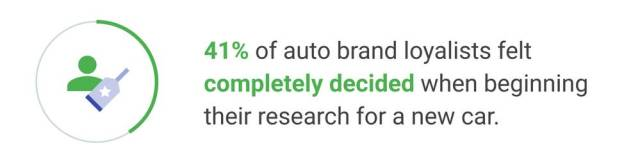 Loyalty test for automotive sales