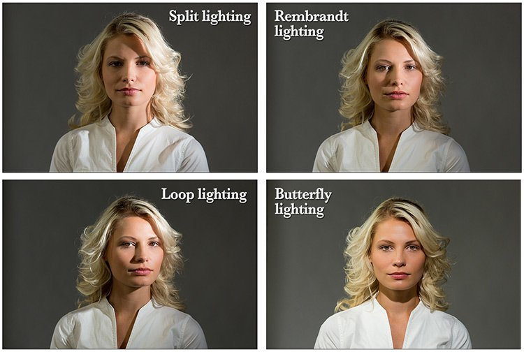 Portrait Lighting Location Course