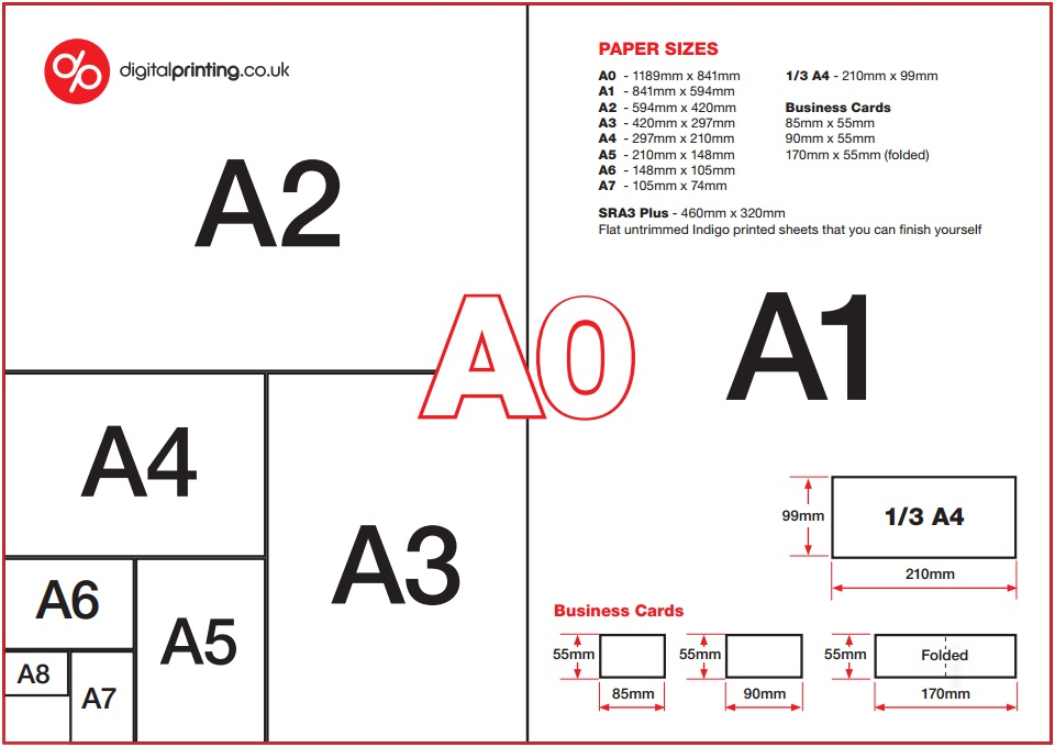 Guide to Common Brochure Paper Sizes: A4, A5, A3, DL, 210