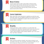 So You Want to Write a Novel: Five Writing Mistakes, According to Grammarly