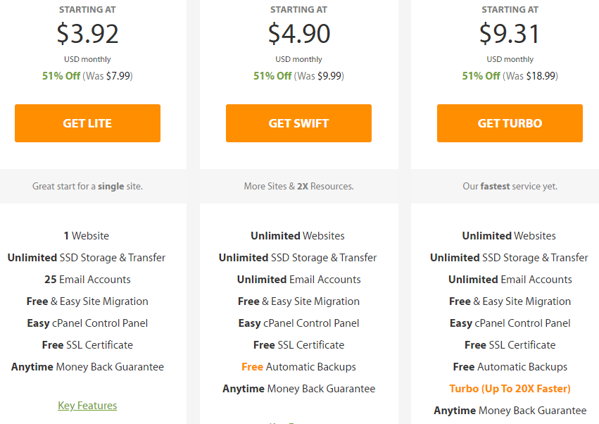 a2hosting shared hosting pricing