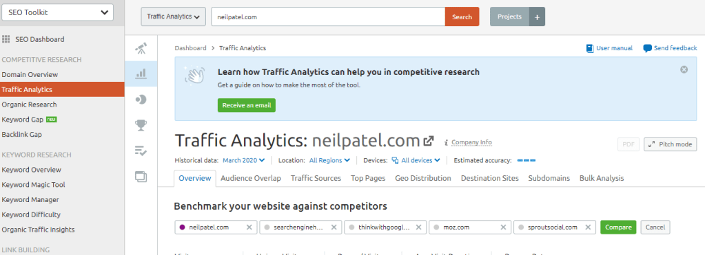 Traffic Analytics Tool