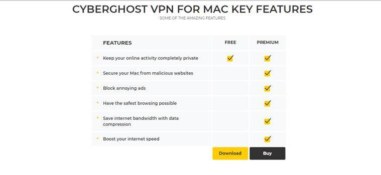 CyberGhost VPN Review: Pros & Cons of Using CyberGhost VPN