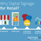 Video About Digital Signage in Retail Created by Signagelive