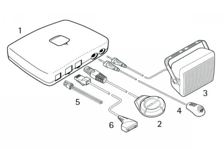 Nokia Car Kit Ck 7w Wiring Diagram. . Wiring Diagram Sketch