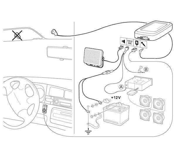 Sony Ericsson Bluetooth Car Kit Hcb 30 Instructions