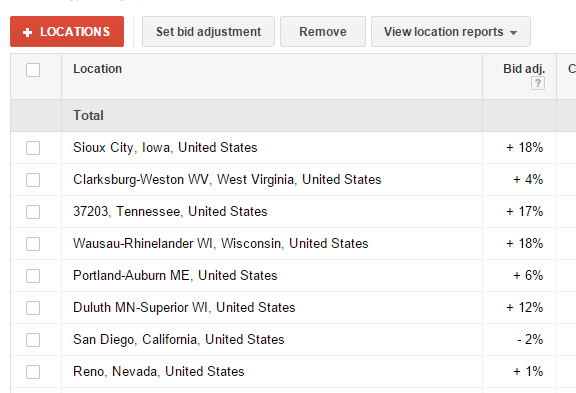 Lower Adwords CPC with Location Specific Bids