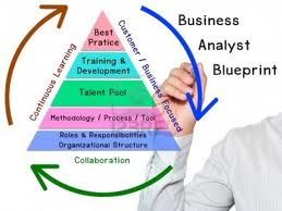The Ins and Outs of a Business Analyst!