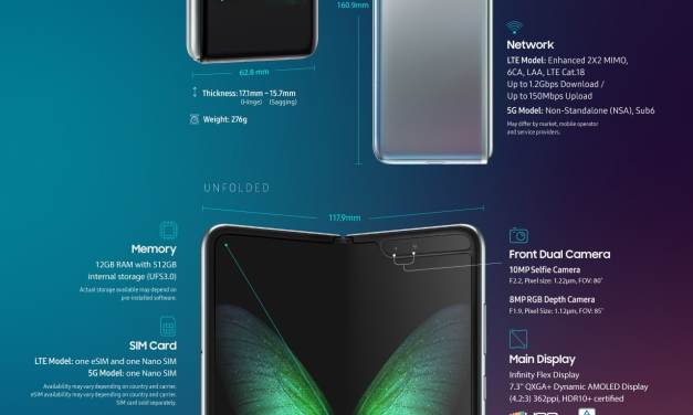 [Infographic] Galaxy Fold: The Technology Behind a Whole New Smartphone Category