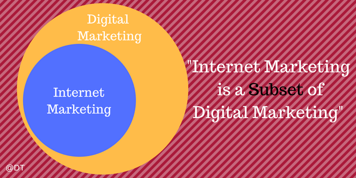 digital-marketing-strategy-for-local-business