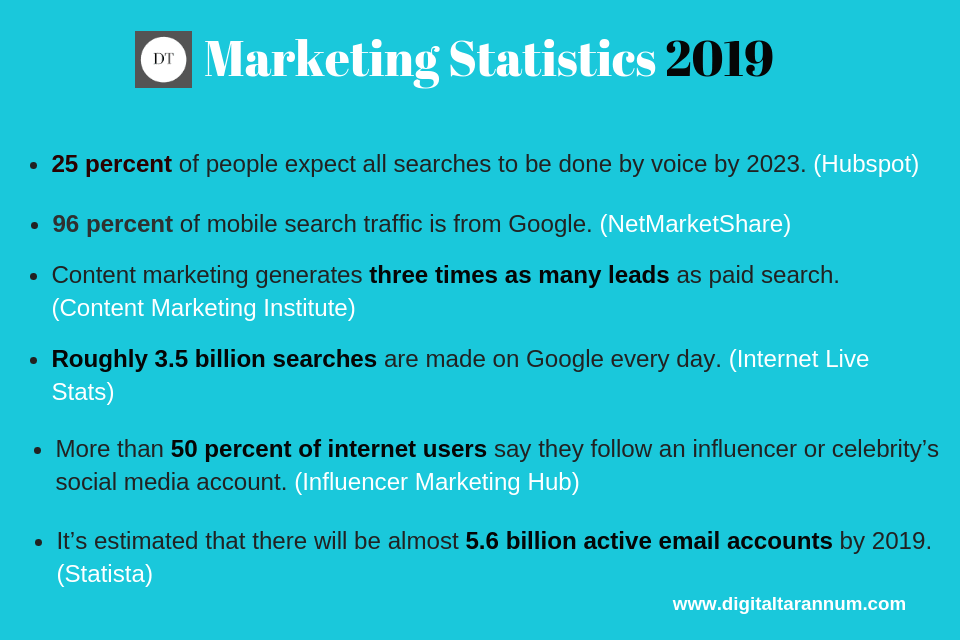 digital-marketing-trends-statistics