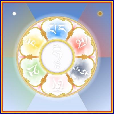 Avalokiteshvara Mantra Garland