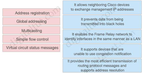 Frame_Relay_LMI_Extensions.jpg