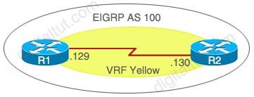 VRF_Lite_issue.jpg