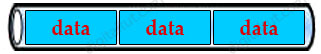 Bandwidth-delay_Product_Optimized.jpg