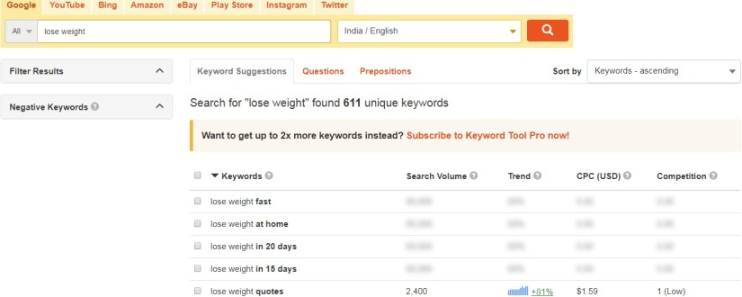 "Keywordtool.io: Results for the Keyword ""Lose Weight"""