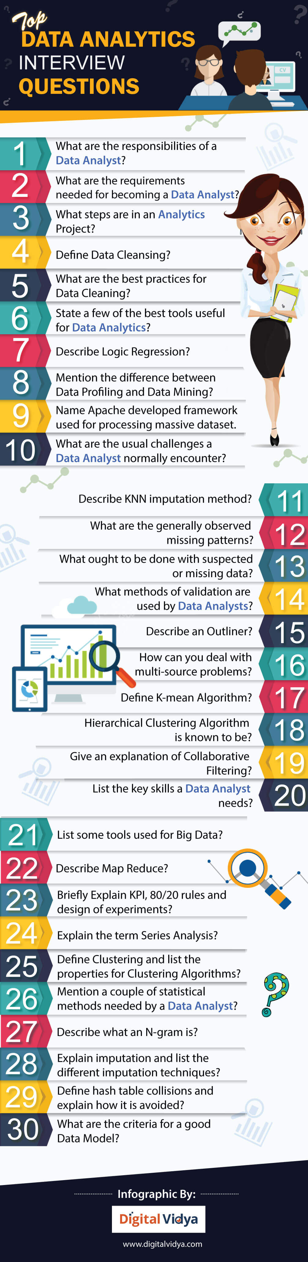 Top 30 Data Analytics Interview Questions & Answers