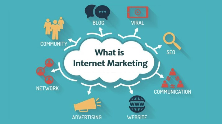 What Is Internet Marketing Why Is It Essential For Every