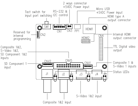 AVD-1000 connector layout