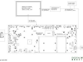 SVX-4096-SDM Innolux M315DJJ-K30