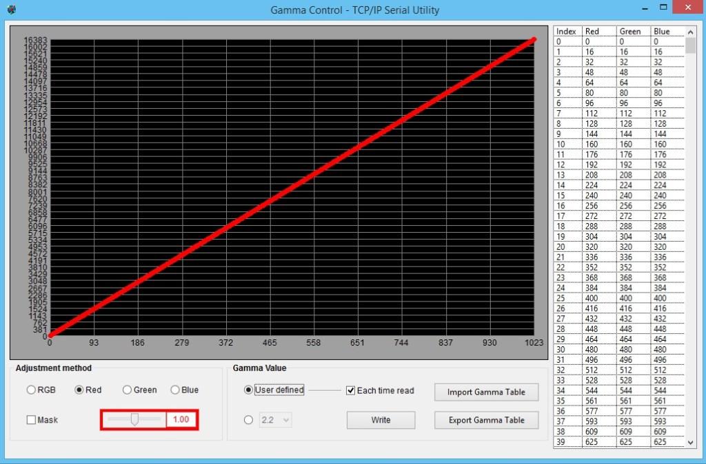 svx-4096 gamma lut