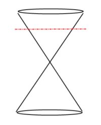 Conics and Conic Sections