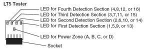 KB588: BDL168  LT5 Tester
