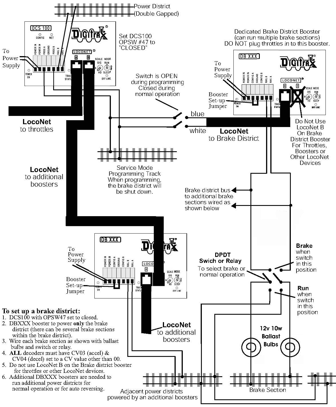 DIGITRAX WIRING SCHEMATIC FOR