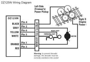 KB155: DZ125IN  Wiring Diagram