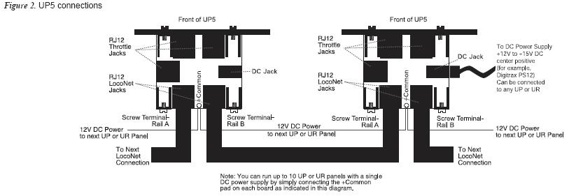 KB702: UP5 Power Supply and Track Indicator Connections
