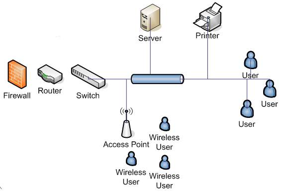 Wireless Access Point Wiring Diagram Wireless Access Point