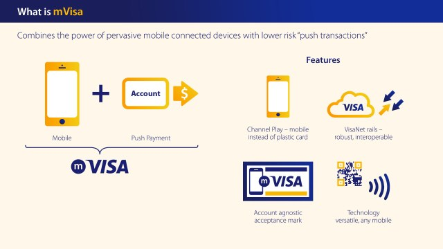 Visa launches mVisa mobile money service in Kenya set to rival MPesa