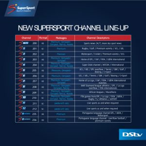 DSTv reallocates its SuperSport channels to ease customer
